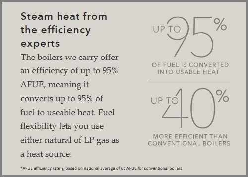 boilers efficiency comparison
