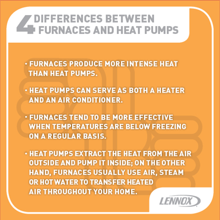 Difference Between Furnaces and Heat Pumps